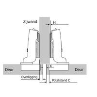 Standaard Scharnier Middenwand 95°