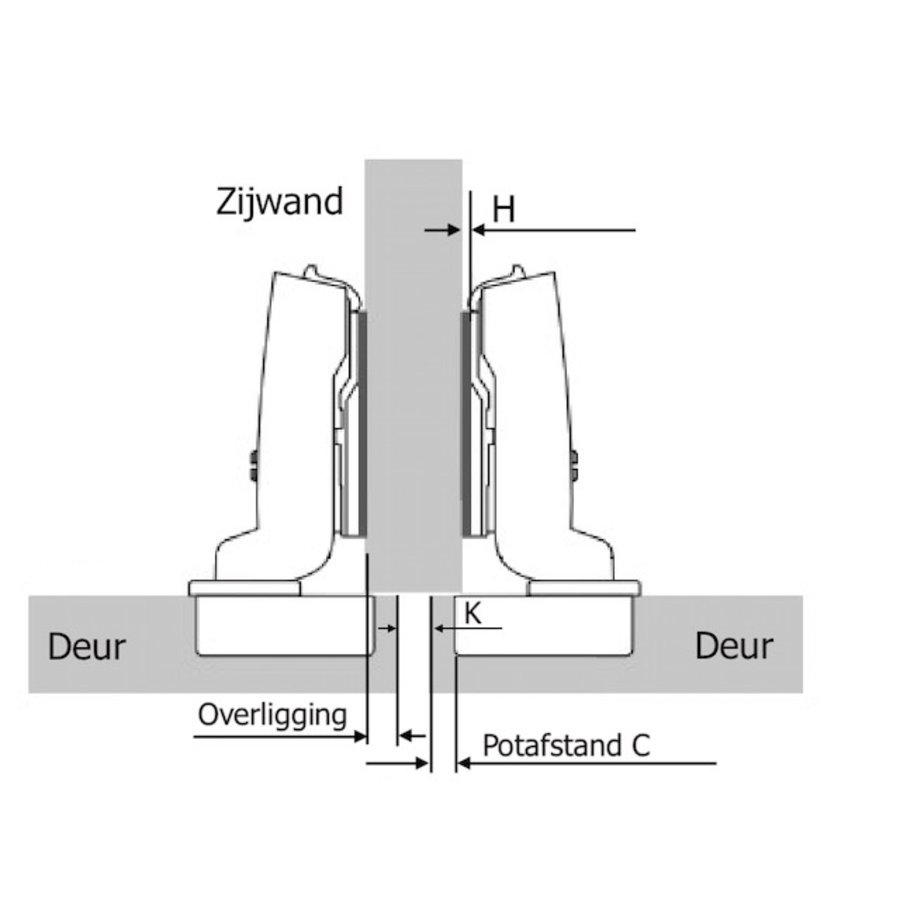 Softclose Scharnier Middenwand 110°