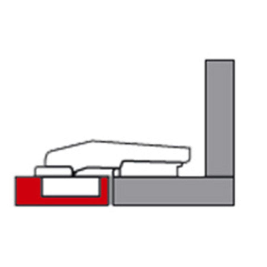 Standaard Hoekkastscharnier Binnenliggend  95°