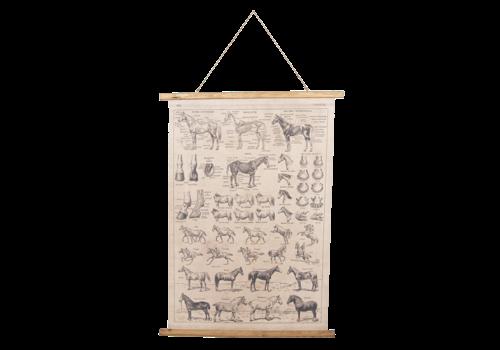 Wandkaart Paarden 100x75cm