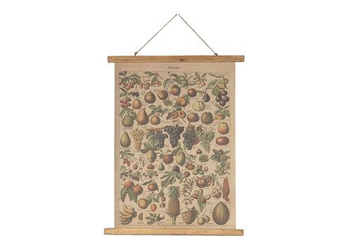 Wandkaart Fruit  55x75cm