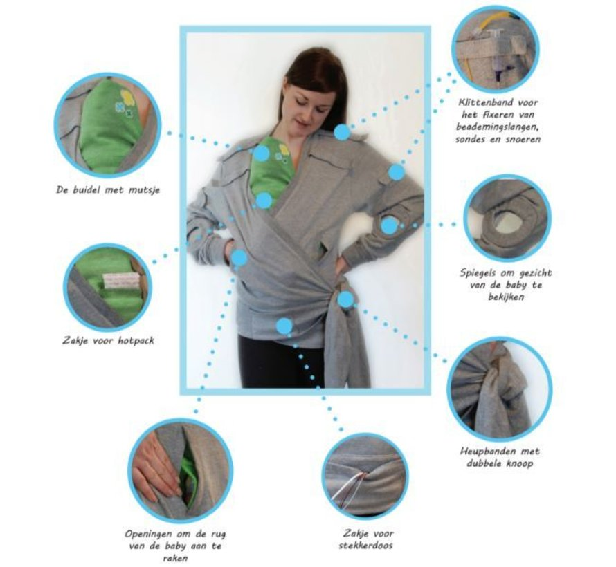 The Benjamin care Kangaroo Sweater for skin to skin care.