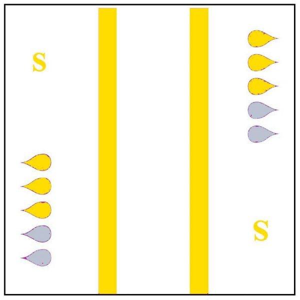 Slip 'Extra' - geel 4 x 20 stuks