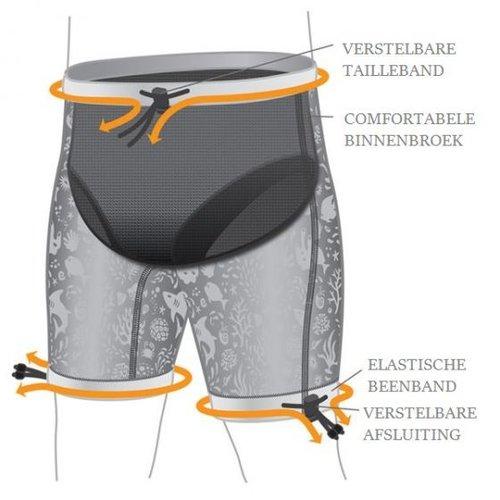 Waterdichte onderbroek ontworpen voor incontinentie-patiënten
