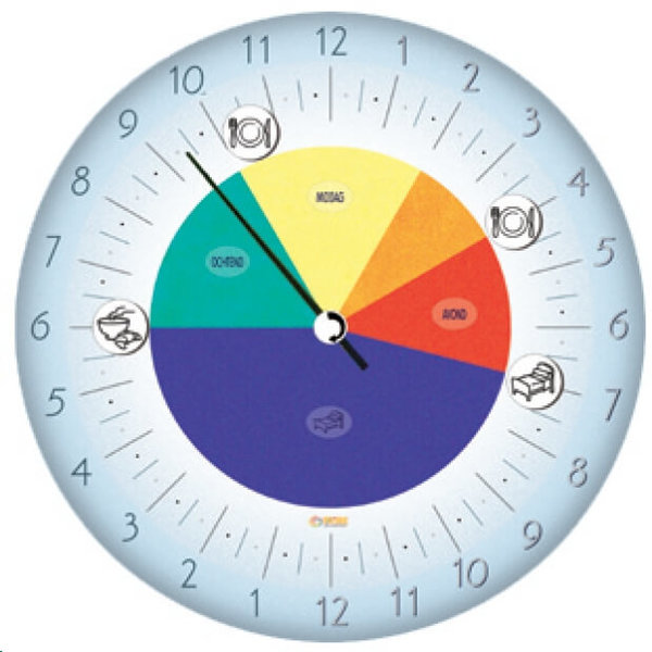 Horloge 24 heures avec une disposition de jour variable autour du modèle