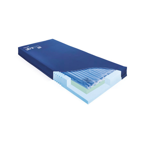 Repose® - Ultracore 3 in 1 hybride matras voor langere opnameduur