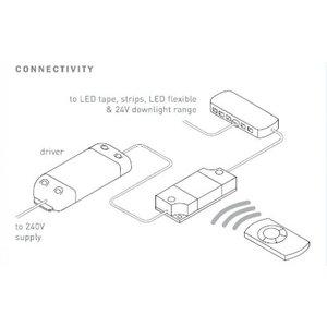 SELF Wireless LED dimmer en schakelaar 12v of 24v CV