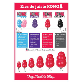 KONG KONG Classic Rood Small 4,5x4,5x7,5cm