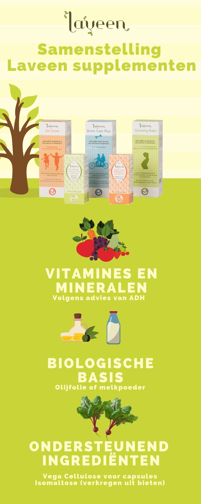Vitamine D, Vitamine K, Baby, Zwangerschap, Foliumzuur