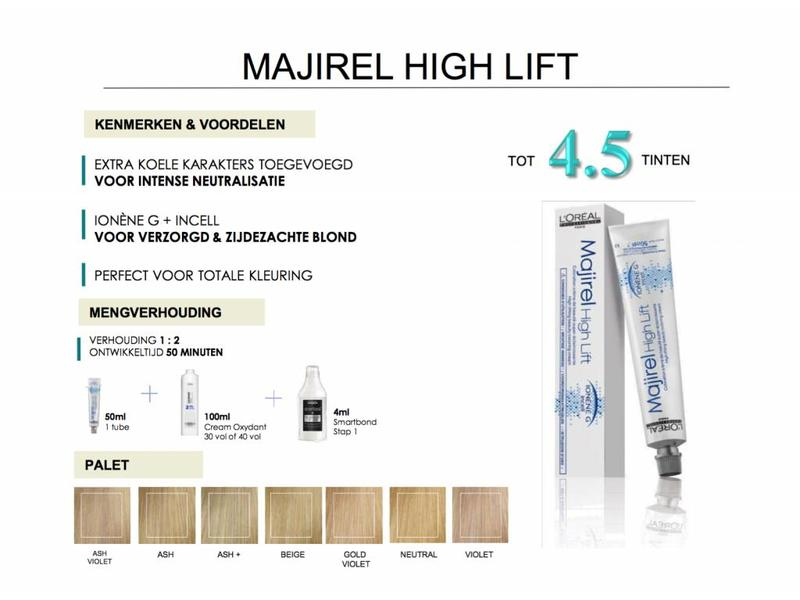 L'Oréal Professionnel Majirel High Lift
