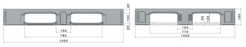 Kunststoff Hygiënepalette 1200x1000x160 mm, 3 Kufen, Geschlossen