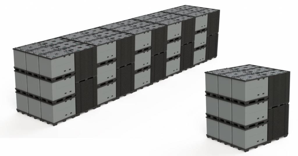ECOPACK CLASSIC Sleeve Pack 1200x800x995 mm, 9 feet, large volume