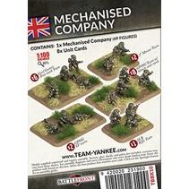 Team Yankee: Mechanised Company