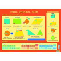 Educatieve onderleggers - Omtrek, oppervlakte en volume