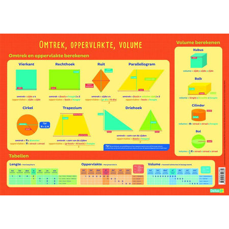 Deltas Educatieve onderleggers - Omtrek, oppervlakte en volume