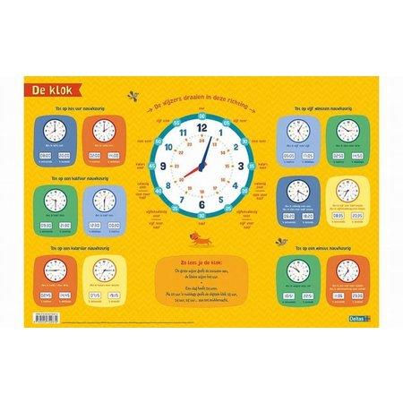 Deltas Educatieve onderleggers - De klok