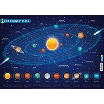 Educatieve onderleggers - Het zonnestelsel