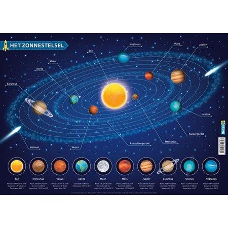 Deltas Educatieve onderleggers - Het zonnestelsel