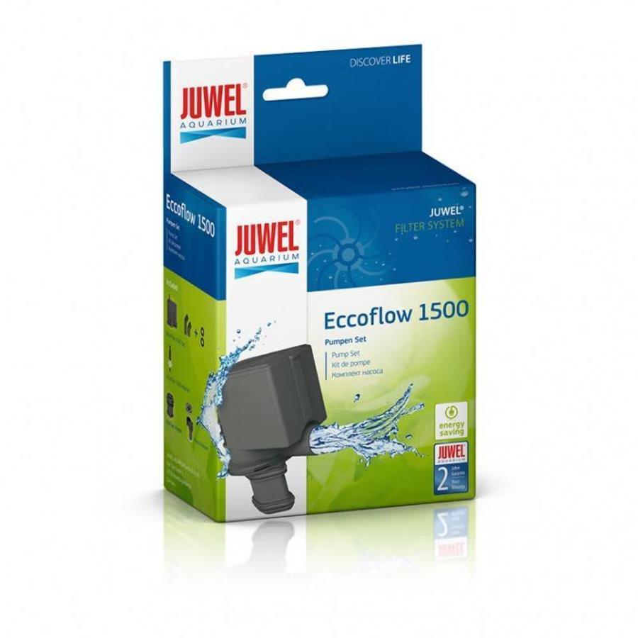 Juwel Pomp Eccoflow 1500-1