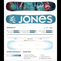 Jones Dream Catcher Snowboard