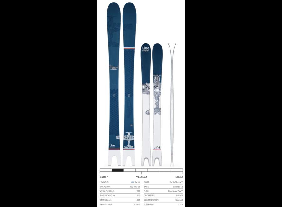 Line Sakana Ski