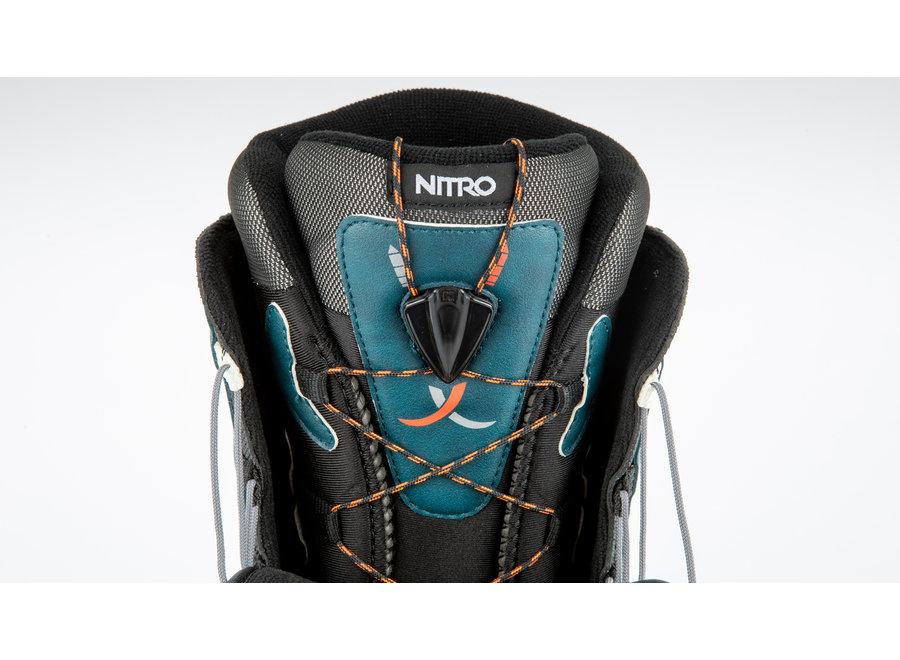 Nitro Thunder TLS