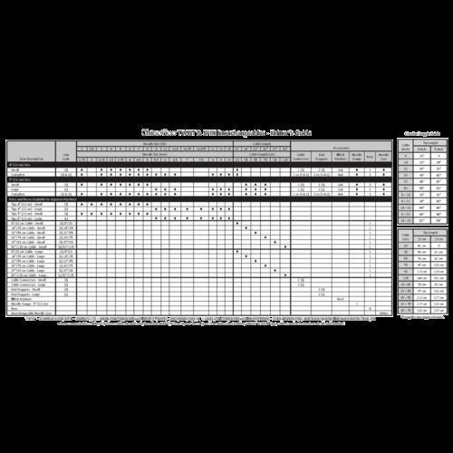 ChiaoGoo ChiaoGoo SPIN Nylon Kabel 125 cm - L/S