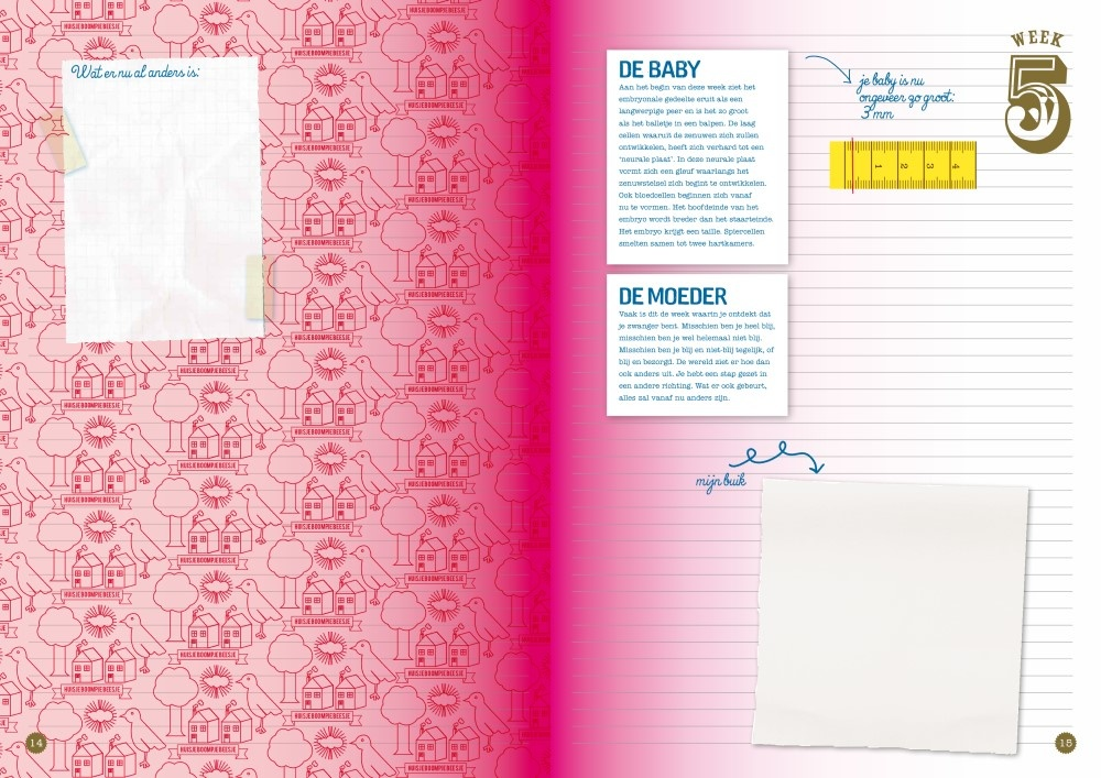 Negen maanden zwangerschapsplakboek