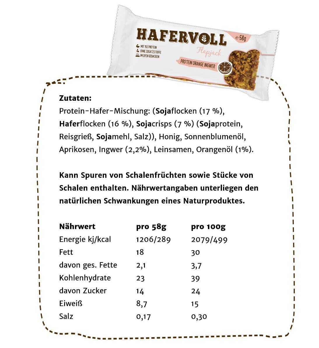 Nährtwerte & Zutaten