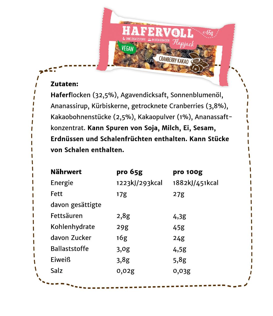 Nährwerte & Zutaten Cranberry Kakao