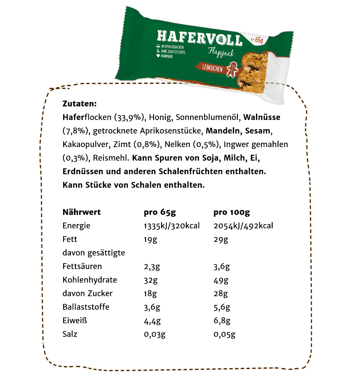 Nährwerte Lebkuchen - Limited Wintersorten