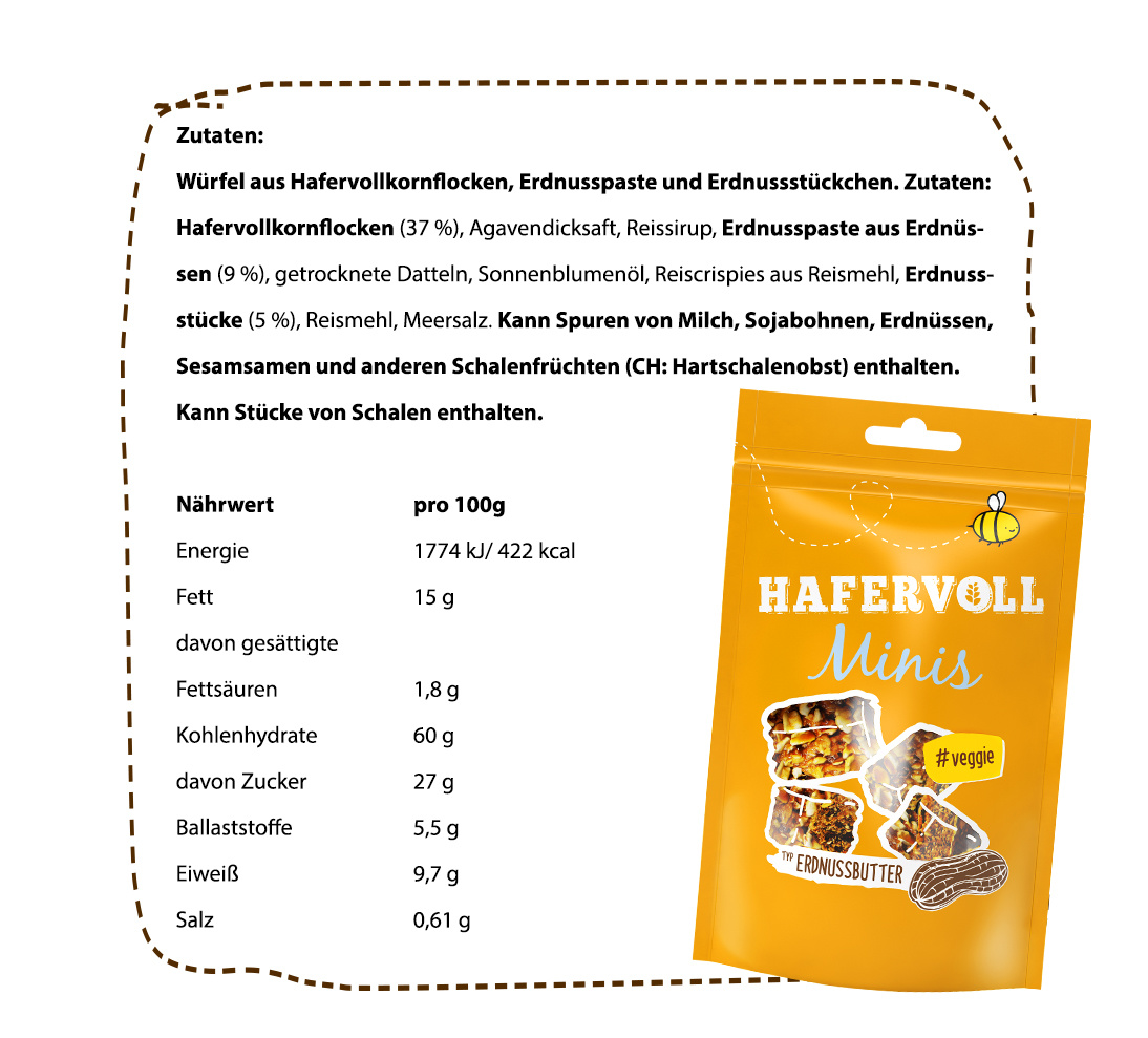 Nährwerte & Zutaten Mini Erdnussbutter