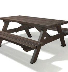 Picknickset – algemeen