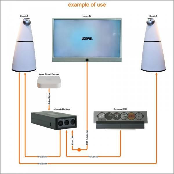 Multiplay stereo Optisch-2