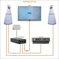 Multiplay stereo