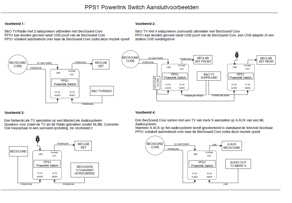 Powerlink Switch PPS1-3
