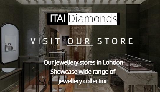 Jewelery stores