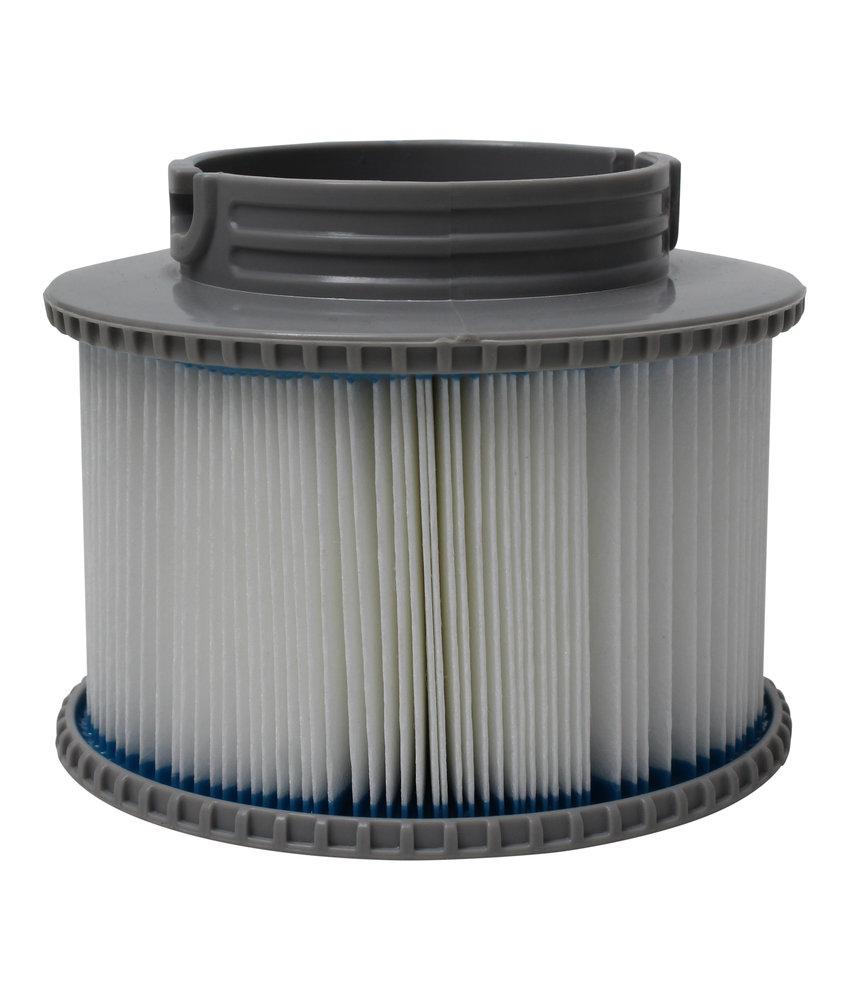 Filtercardridge Premium tbv M-Spa