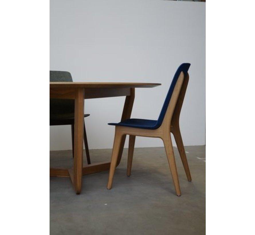 PlanQ Rezign Loop Table
