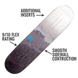 Snowboard Addiction Jib Training Board Top Specs