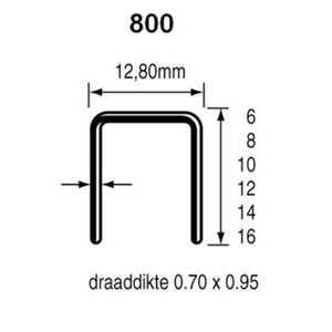 Dutack Fasteners Dutack Nieten 816 16 mm verzinkt 10.000 stuks - 5088022