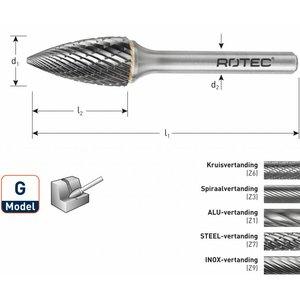 Rotec Rotec HM Stiftfrees boomvorm spits model G (RBG)