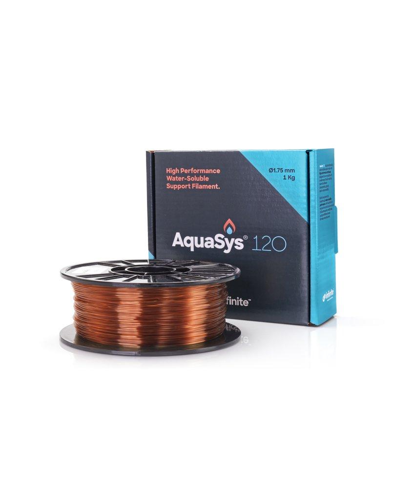 Infinite AquaSys® 120