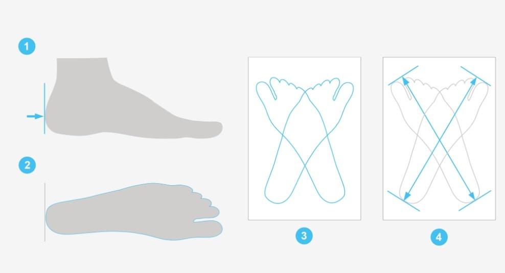 Hoe meet ik mijn voeten