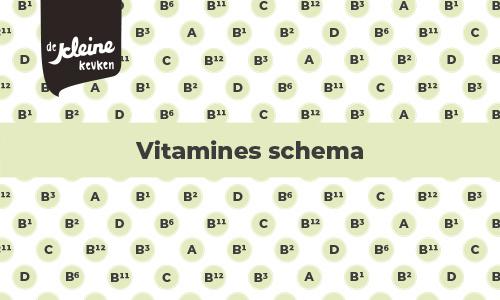 Vitamines schema