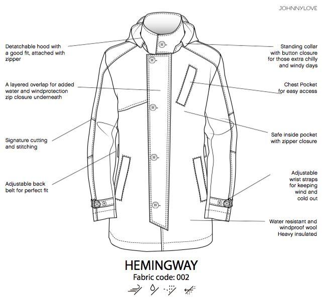 Johnnylove Hemingway