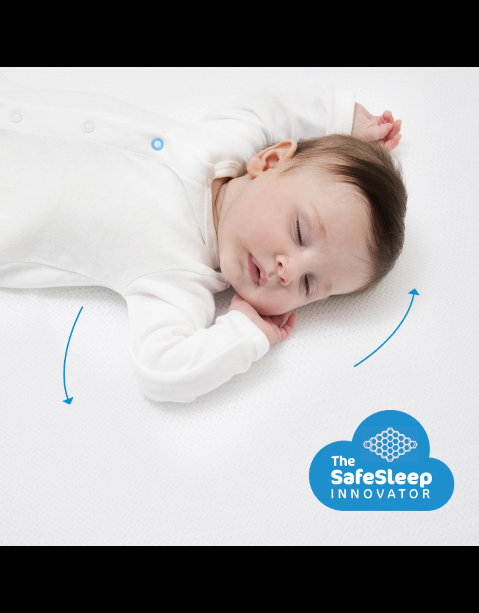 Aerosleep Aerosleep Sleep Safe Pack Evolution