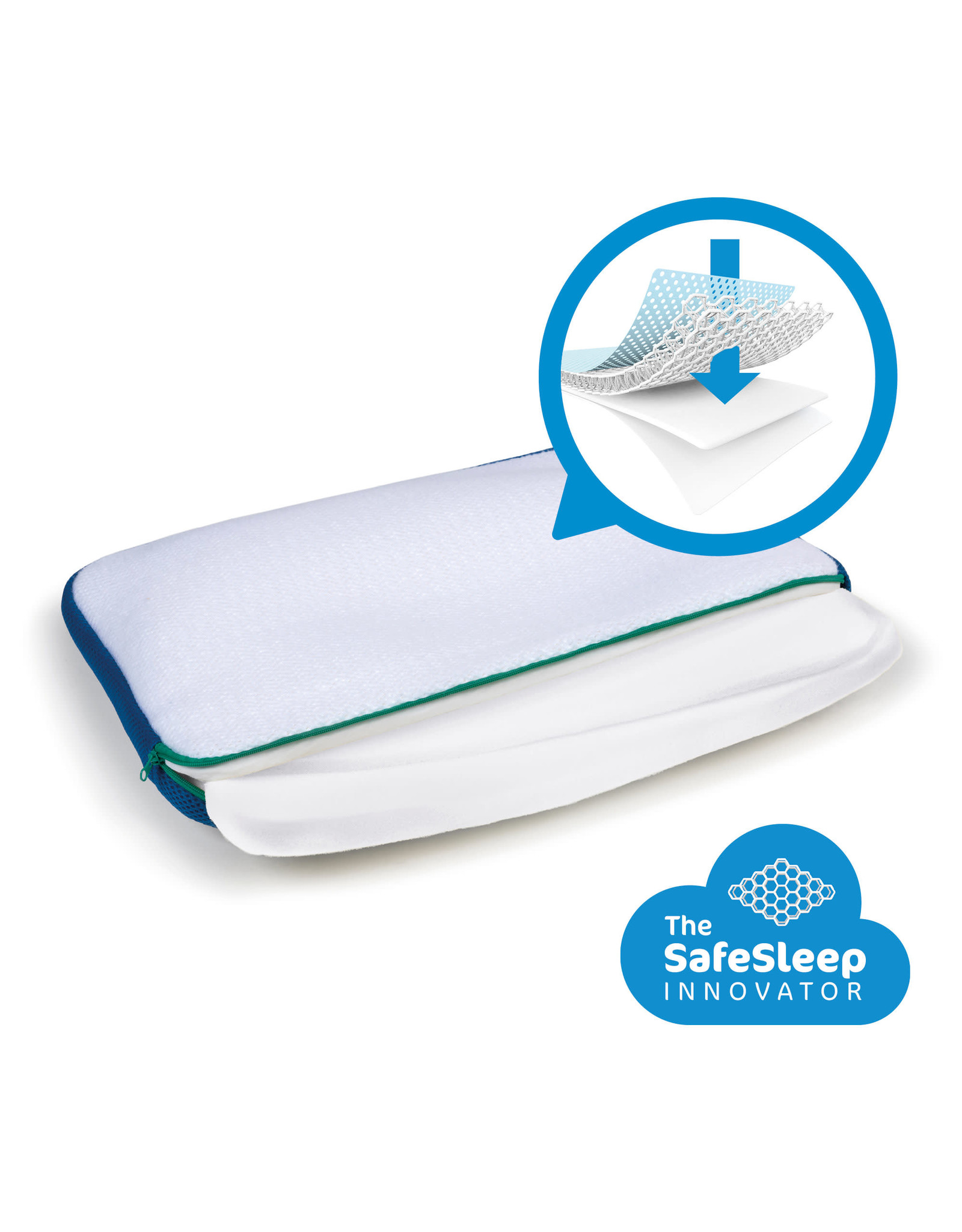 Aerosleep Aerosleep Sleep Safe Pillow