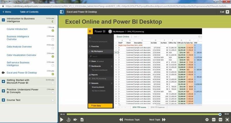 Microsoft Power BI E-Learning Kurs