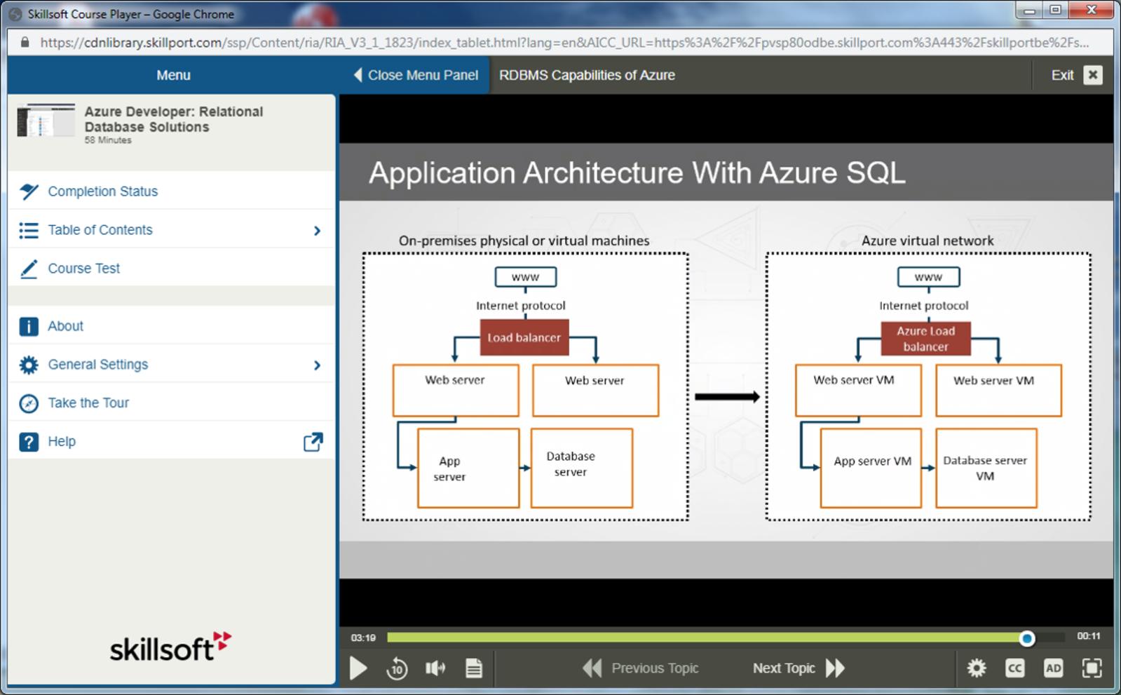 Microsoft Azure AZ-500 Microsoft Azure Security Technologies OEM Certkit